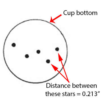 Star distances on cup